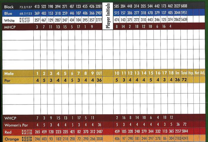 Scorecard-10-16
